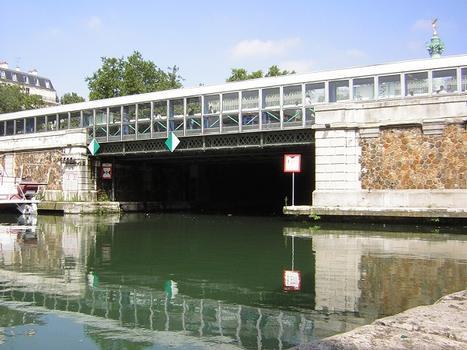 Saint-Martin Canal – Saint-Martin Canal Tunnels