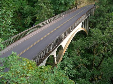 Shepperd's Dell Bridge