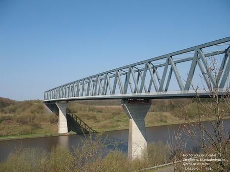Canal de Kiel – Hochbrücke Grünenthal