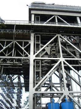 Niederfinow Lift Lock