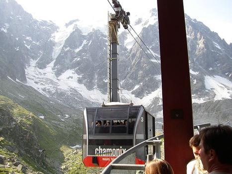 Seilbahn Aiguille du Midi
