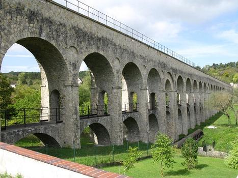 Pont-sur-Yonne, Aqueduc de la Vanne