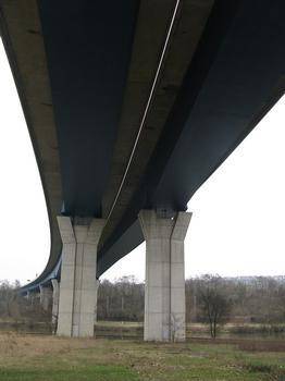 Viaduc de Schengen