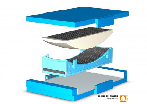 Rechteckige Grundfläche, in drei Achsen verdrehbar – das sind die innovativen Fähigkeiten des neuen MSM® Kalottensegmentlagers, zugelassen nach ETA 06/0131