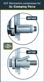 High Clamping Force Hollo-Bolt for Structural Connections