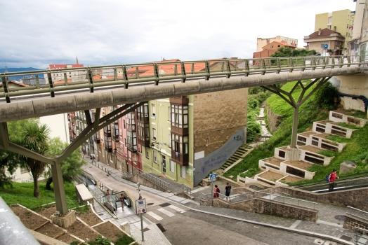 Puente de Rio de La Pila