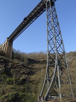 Rouzat Viaduct