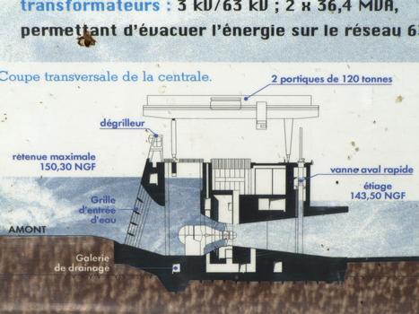 Barrage, centrale hydroélectrique et écluse de Vaugris sur le Rhône - Panneau d'information sur la centrale hydroélectrique - Coupe transversale de la centrale hydroélectrique