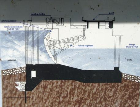 Barrage, centrale hydroélectrique et écluse de Vaugris sur le Rhône - Panneau d'information sur le barrage de retenue et l'écluse - Coupe transversale du barrage de retenue