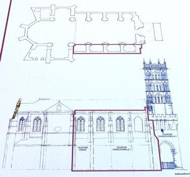 Pamiers - Cathédrale Saint-Antonin (en cours de restauration en 2008) - Plans et position des travaux de restauration en 2008