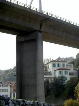 Viaduc de la Banquière (Autoroute A8)