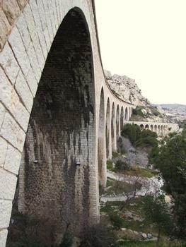 Corbière Viaduct