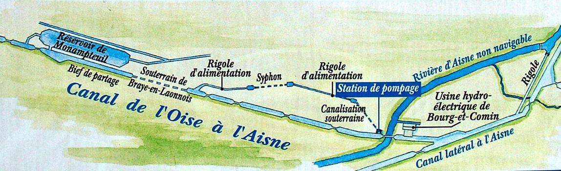 Canaux à Bourg-et-Comin