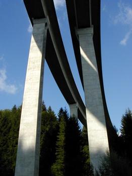 Viaduc de Charix