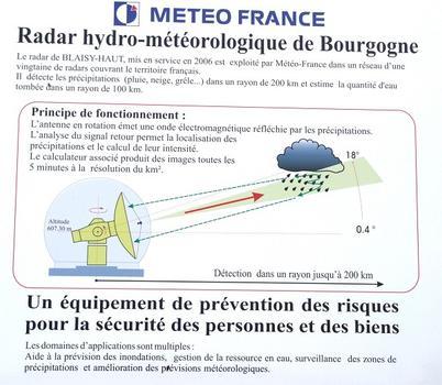 Blaisy-Haut - Station hydro-météorologique de Bourgogne