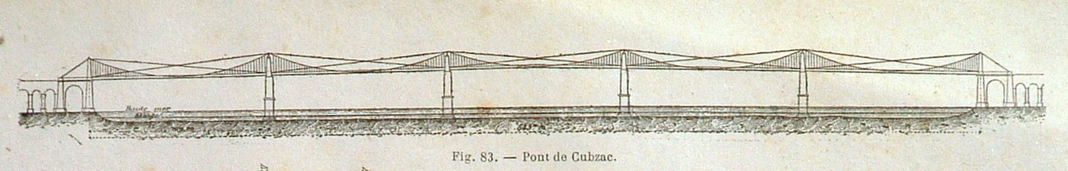Pont de Cubzac (1838)  Coupe longitudinale