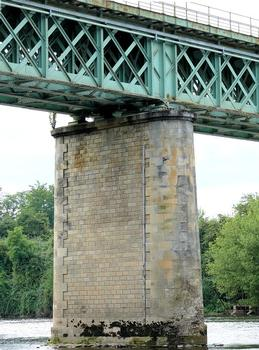 Pont des Gilets