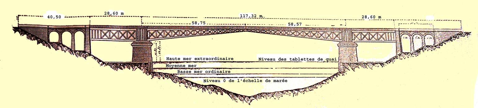 Brest - Pont National - Dessin dans le livre de Chaix sur les ponts - Coupe longitudinale