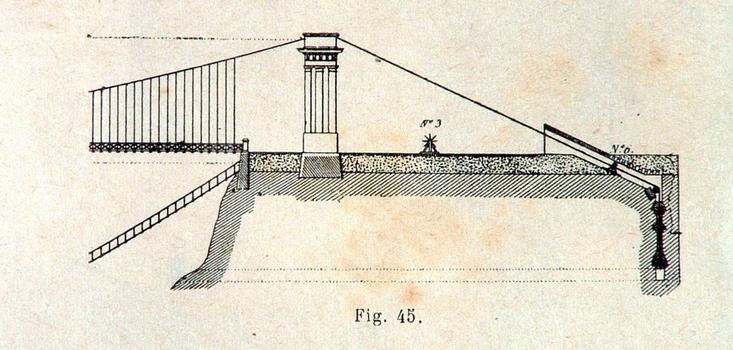 Hängebrücke in Freiburg (1834)