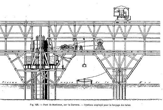 Bordeaux - La Passerelle - Dessin dans le livre de Chaix sur les ponts - Réalisation des fondations