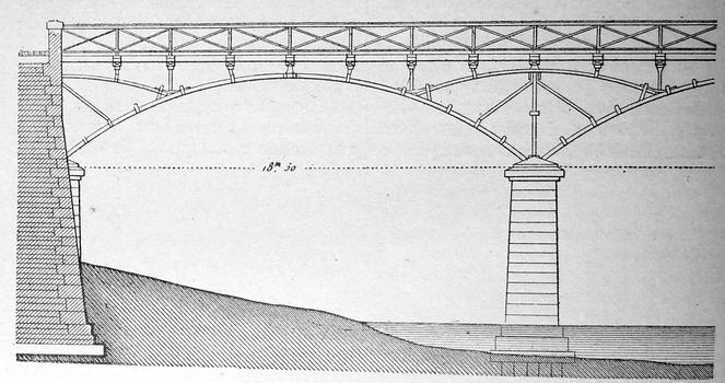 Paris 1er arrondissement - Pont des Arts (1803)