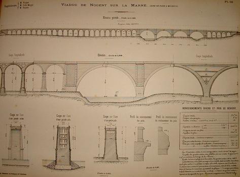 Nogent-sur-Marne Railroad Bridge