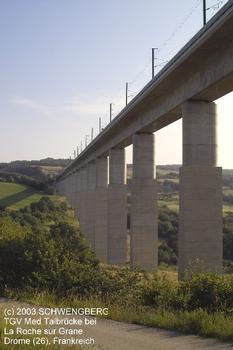 Viaduc de la Grenette