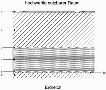 Super Wärmedämmung an Weißen Wannen mit hochwertiger Nut...   Structurae OS77