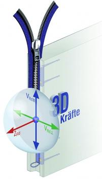 3D-Wandverbindung