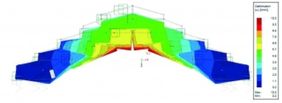 Analyseergebnisse in RFEM