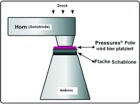 Sensorfolie für das Ultraschallschweißen