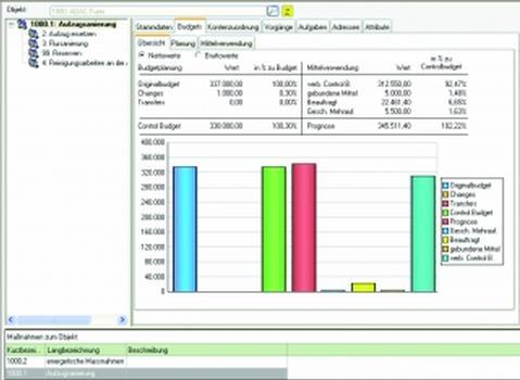 Softwaremodule für Baukostencontrolling und Immobilien-Portfoliomanagement