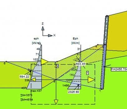 In FIDES-GeoStability kann eine beliebige Anzahl von abscherenden Bauteilen, Pfählen, Ankern etc. definiert werden