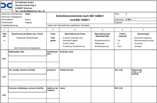 Schichtenverzeichnis nach DIN EN 22 475-1 bzw. ISO 14 688-1
