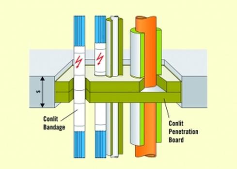 Schnitt durch ein Conlit Penetration Board mit Kabel- und Rohrdurchführungen (Foto/Grafik: Rockwool)