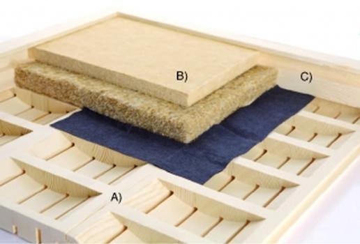 Aufbau der Akustik-Paneele aus Massivholz: A) Massivholz-Paneele, B) schallabsorbierende Dämmung, C) Unterkonstruktion