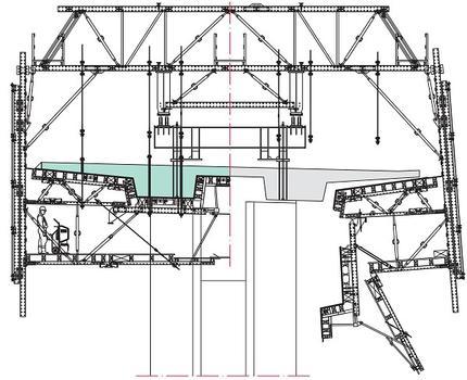 Querschnittszeichnung des PERI VARIOKIT Schalwagens – links eingeschalt im Betonierzustand, rechts ausgeschalt und zum Verfahren abgeklappt