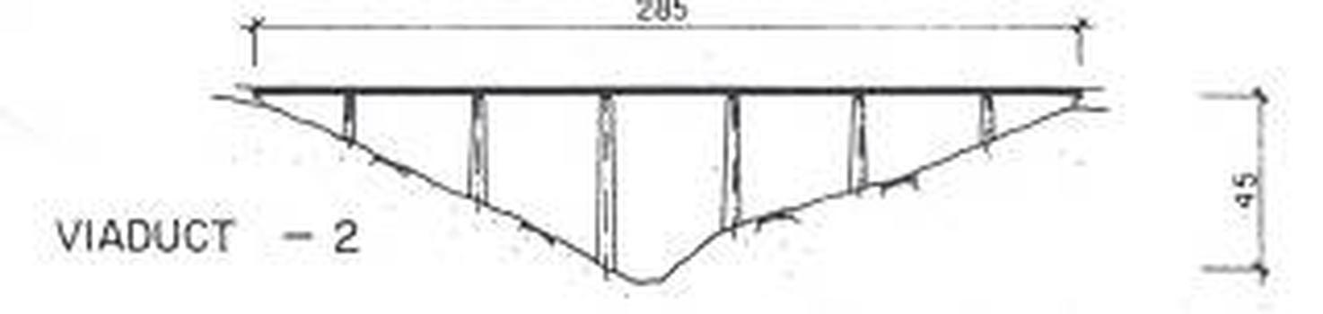 Parrilla Viaduct