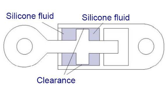 Longitudinal section of a STU
