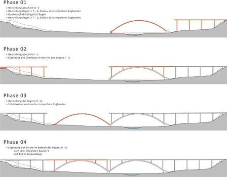 Murrtalviadukt Backnang - construction sequence