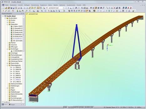 Modell der Brücke in RFEM