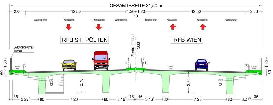 Donaubrücke Traismauer - Regelquerschnitt Vorlandbrücken