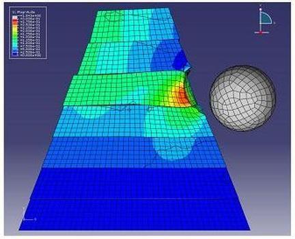 Primäre Verteilungsmechanismen der Einschlagenergie eines Felsbrockens von ca. 6 m3 und einer Masse von ca. 15.000 kg