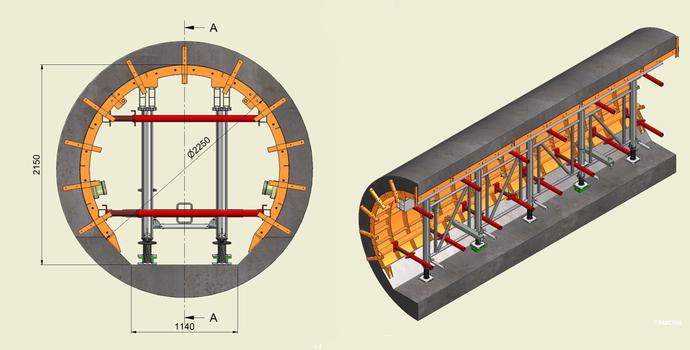Querschnitt und Längsschnitt durch den Tunnel.  Orange: Sonderschalung  Grau melliert: GASS  Grau: Beton  Rot: Baustützen  Lindgrün: Einfüllstutzen für die Betonpumpen  (Alle Angaben in mm)
