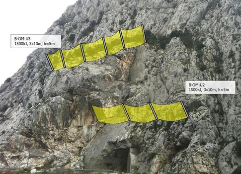 Abb. 2: Projektplanung im Portalbereich des Tunnel Omiš
