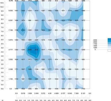 Das Ergebnisbild der Raster-Index-Feuchtemessung hilft bei der Entscheidung, ob der alte Dachaufbau komplett oder nur teilweise entfernt werden muss