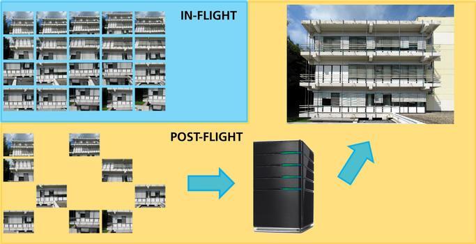 Schematischer Prozessablauf des Verfahrens der visuellen Gebäudeinspektion