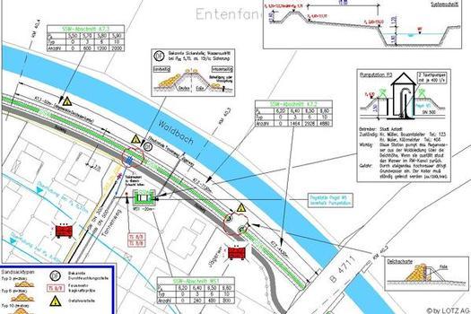 Beispiel für einen Hochwassereinsatzplan