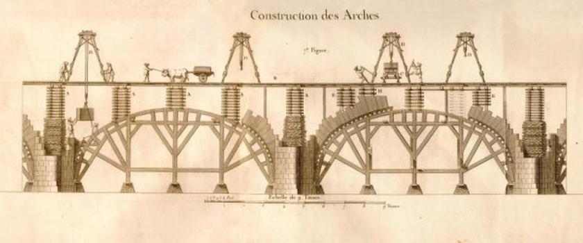 Cintre pour la construction du pont de Règemortes