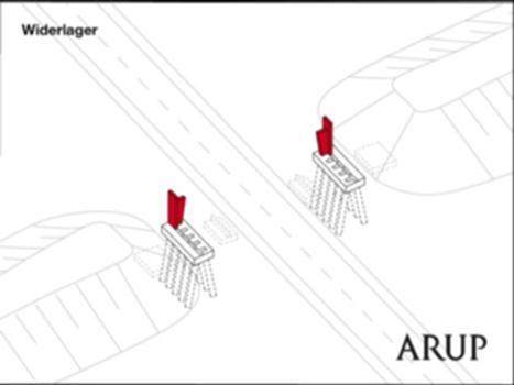 Animation zu den Fertigteilbrücken an der L518 in Werne : Quelle: Arup Deutschland GmbH, Düsseldorf